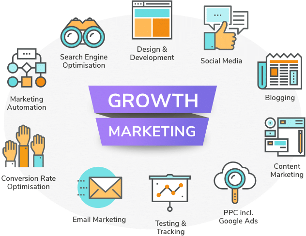 Growth Marketing Playbook Engage Digital Agency