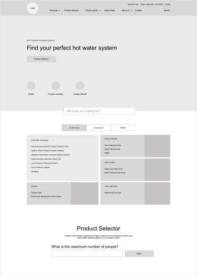 Website Design Wireframe